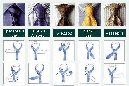 Как завязать галстук пошагово пошагово в